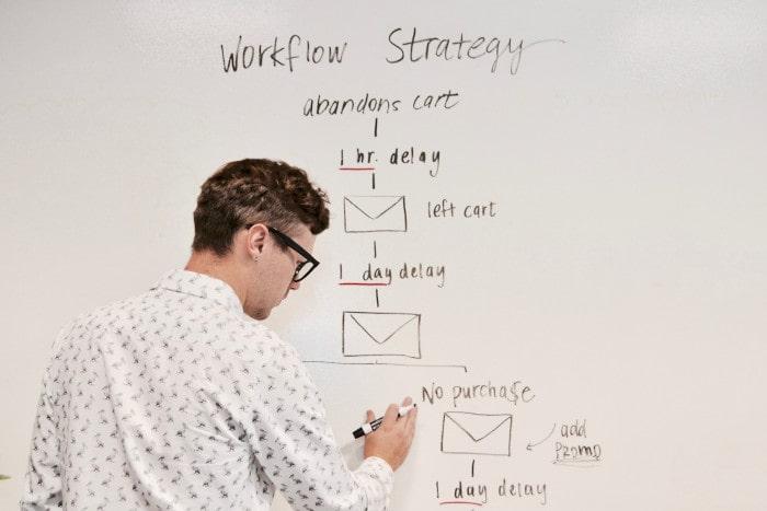 Comment créer un plan marketing digital ?